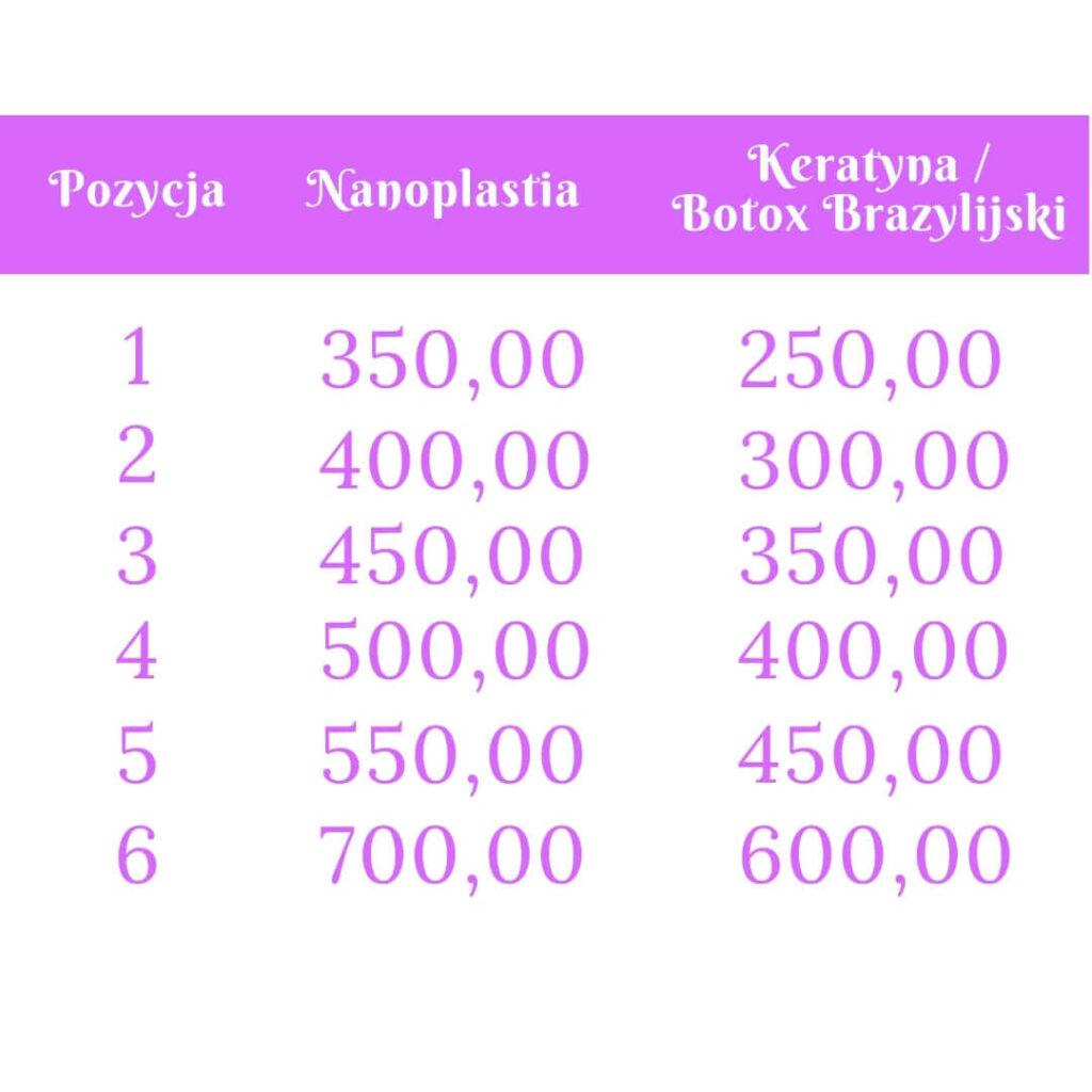 cennik zabiegow basia muszarska nanoplastia keratynowe prostowanie botox brazylijski